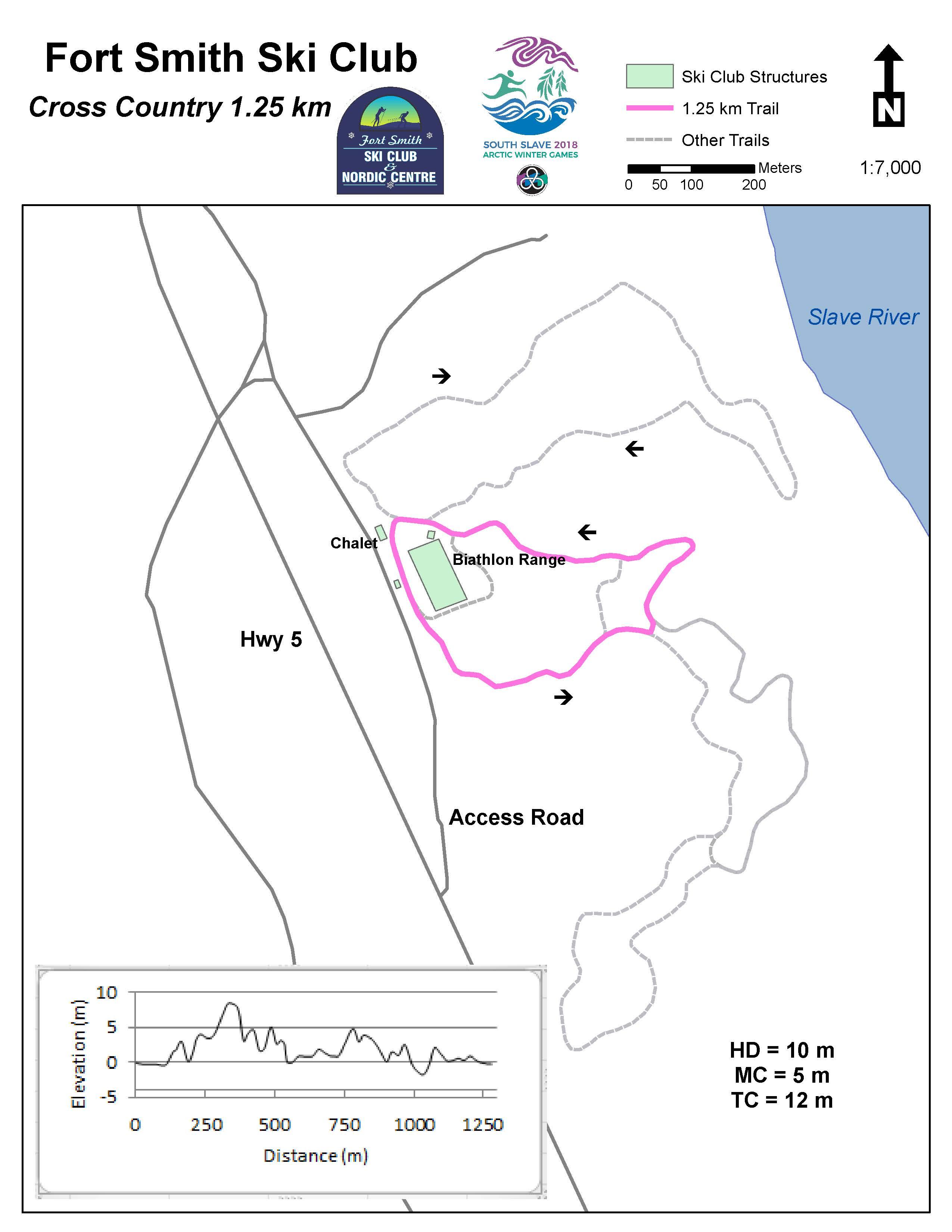 FSSC 1.25Km Trail